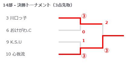 埼玉県クラブリーグ