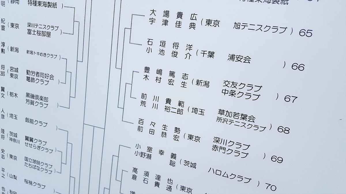 東日本ソフトテニス選手権,35男子の部
