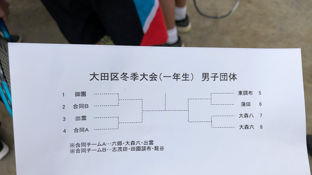大田区中学生ソフトテニス大会,1年生大会,新人戦