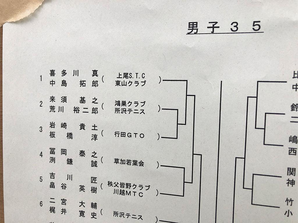 全日本社会人ソフトテニス選手権埼玉県予選,ドロー,成年(35男子の部)
