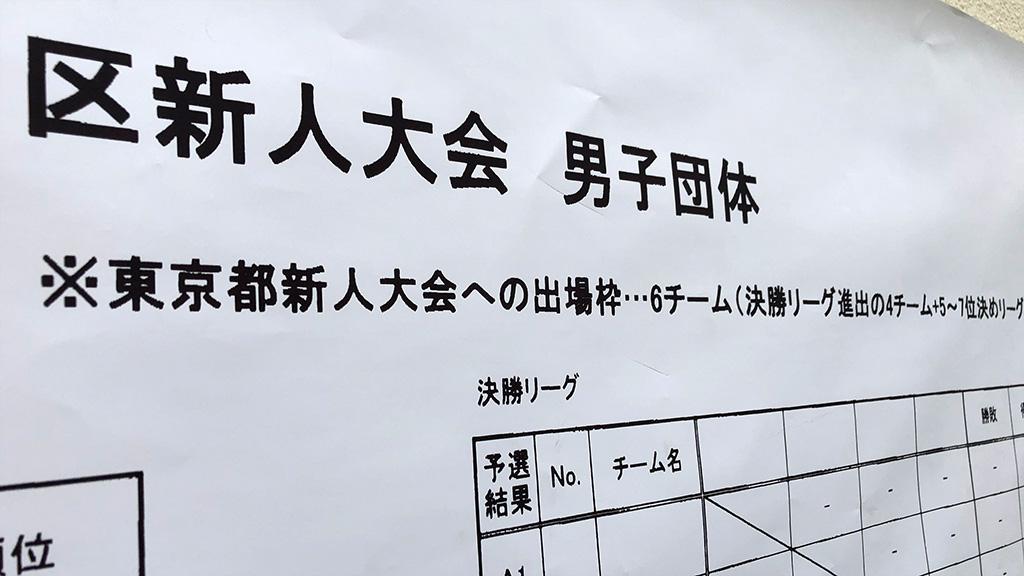 大田区中学校ソフトテニス新人大会,大田区中学新人戦