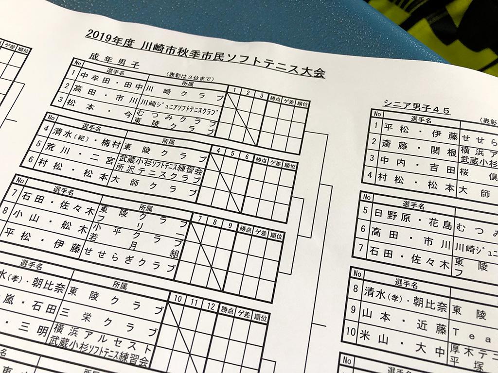 川崎市民ソフトテニス大会,成年の部,シニアの部