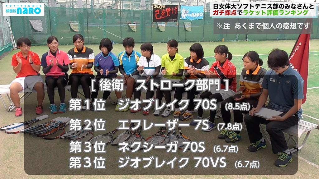 スポーツナロチャンネル,日本女子体育大学ソフトテニス部,ラケットガチ評価ランキング