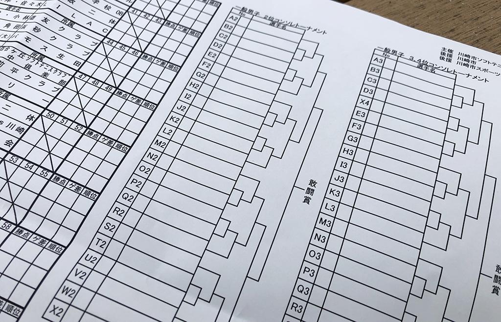 川崎市秋季市民ソフトテニス大会,川崎市ソフトテニス協会