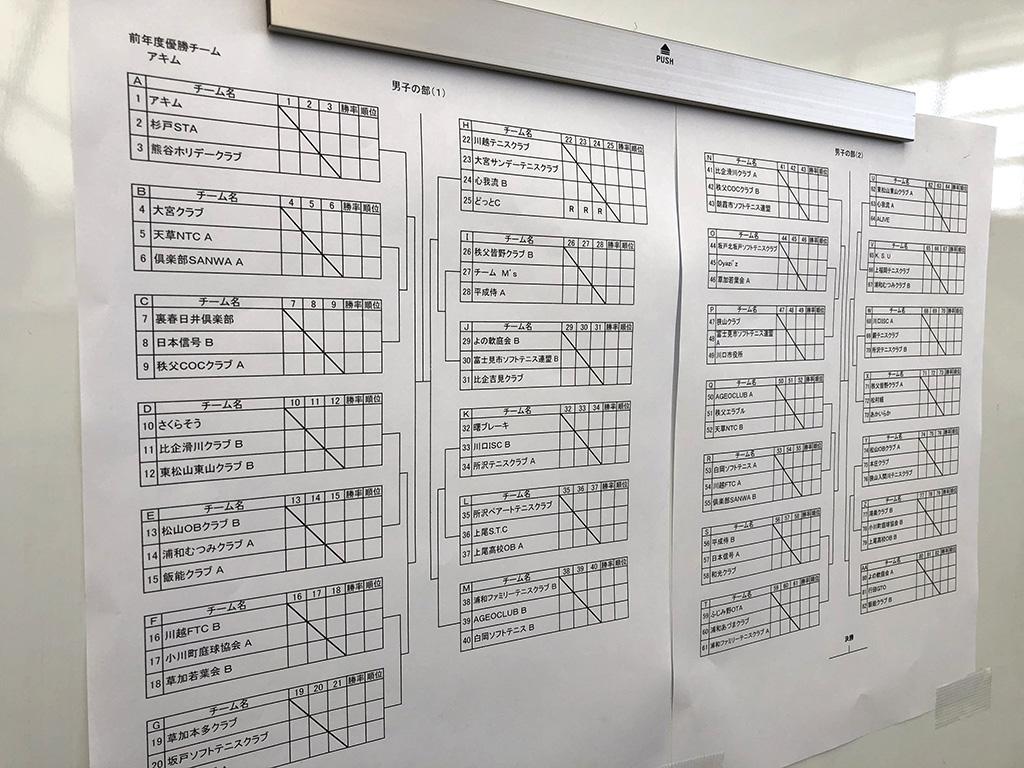 埼玉県インドア選手権,ソフトテニス社会人大会,くまがやドーム