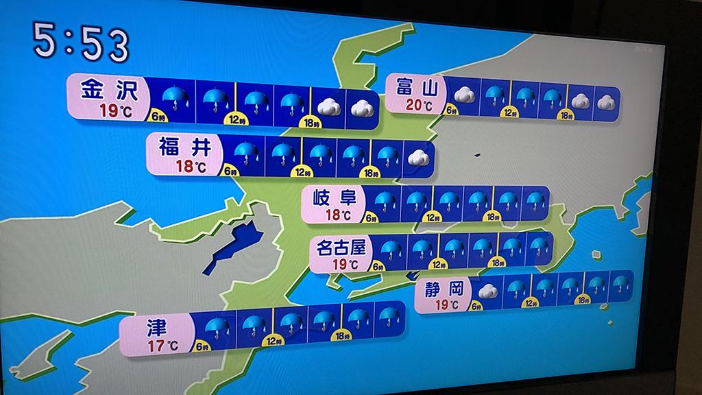 富山県高岡市,天気予報
