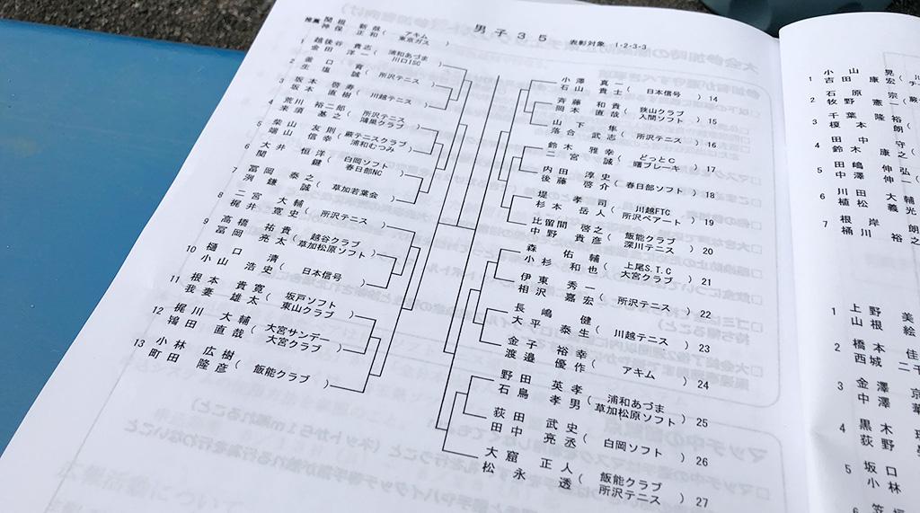 ドロー表,全日本社会人ソフトテニス選手権,埼玉県予選会