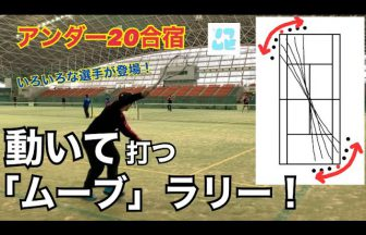 Soft Tennis Movie[ソフムビ],全日本アンダー,指導動画